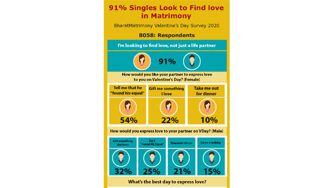 Indian singles looking for love