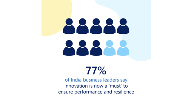 organizations-with-a-culture-of-innovation-fuelling-business-resilience-and-economic-recovery-in-india-microsoft-idc-study